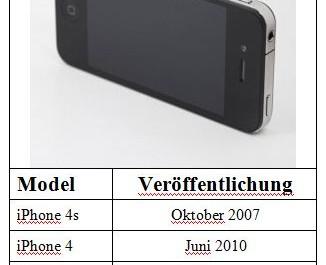 AUSLIEFERUNG IPHONE X DEUTSCHLAND